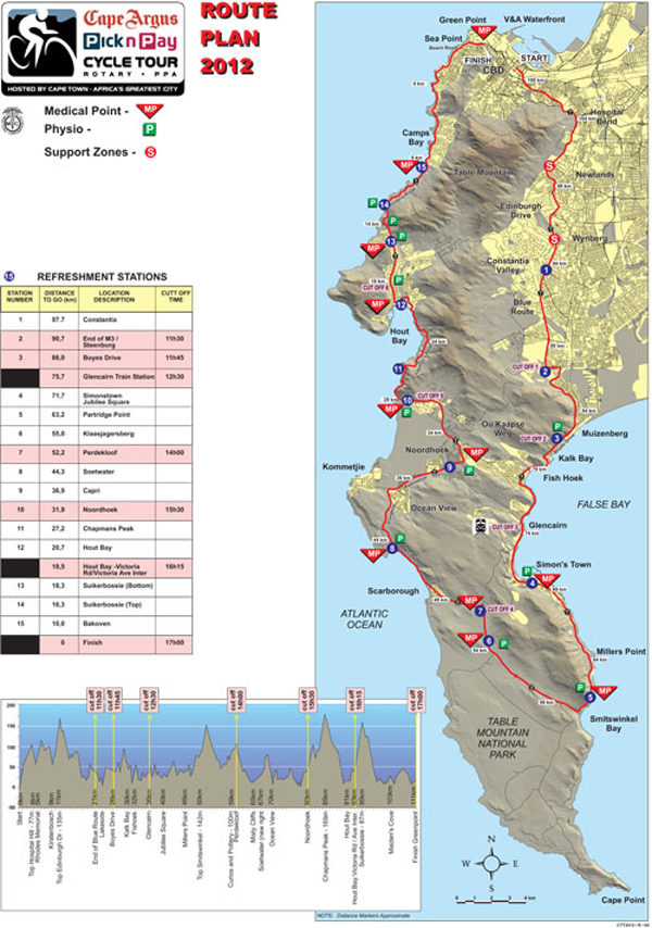 Argus Cycle Tour Route Map